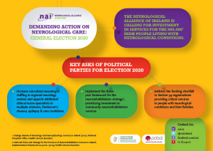 '20.1.2020 Key Priorities For Election 2020' image